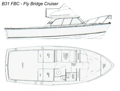 FBC - Fly Bridge Cruiser Layout