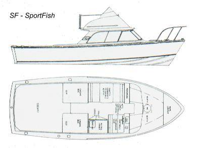 SF - SportFish Layout